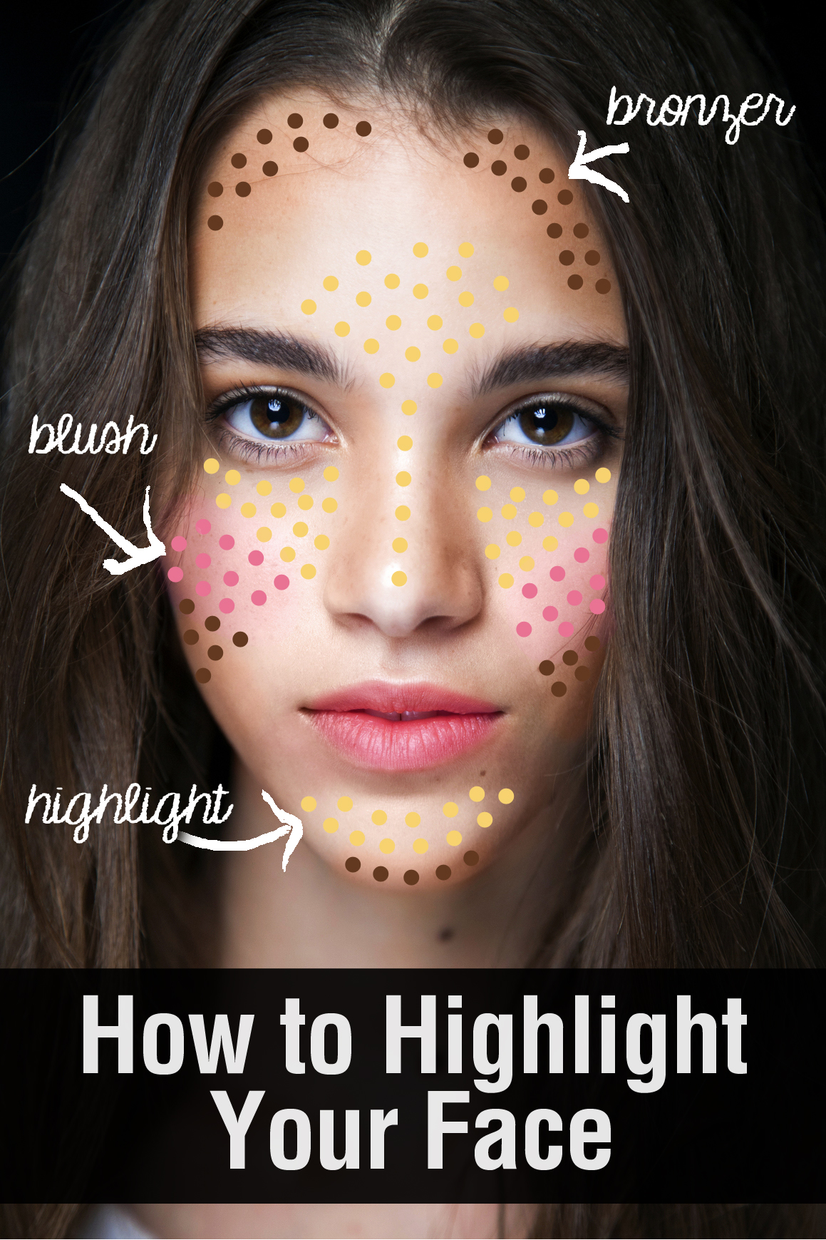 Map of makeup highlighting