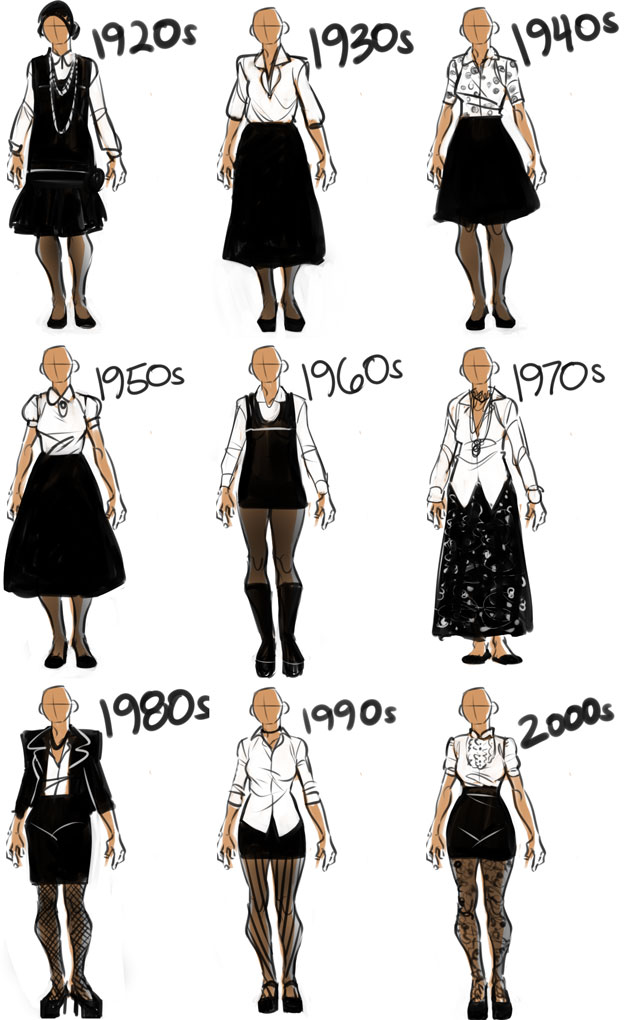 Hemlines Through The Ages A Visual Representation