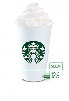 There's How Much Sugar in My Drink??