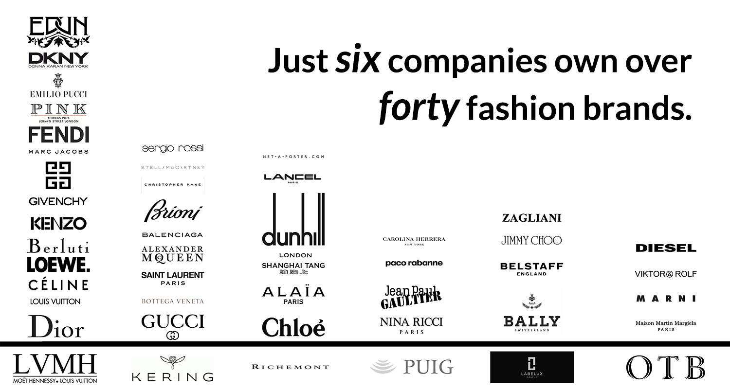 list of fashion stocks publicly traded clothing companies