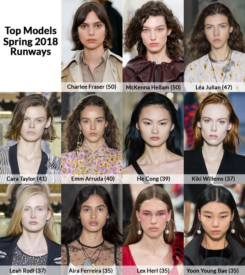 top models on the spring 2018 runways